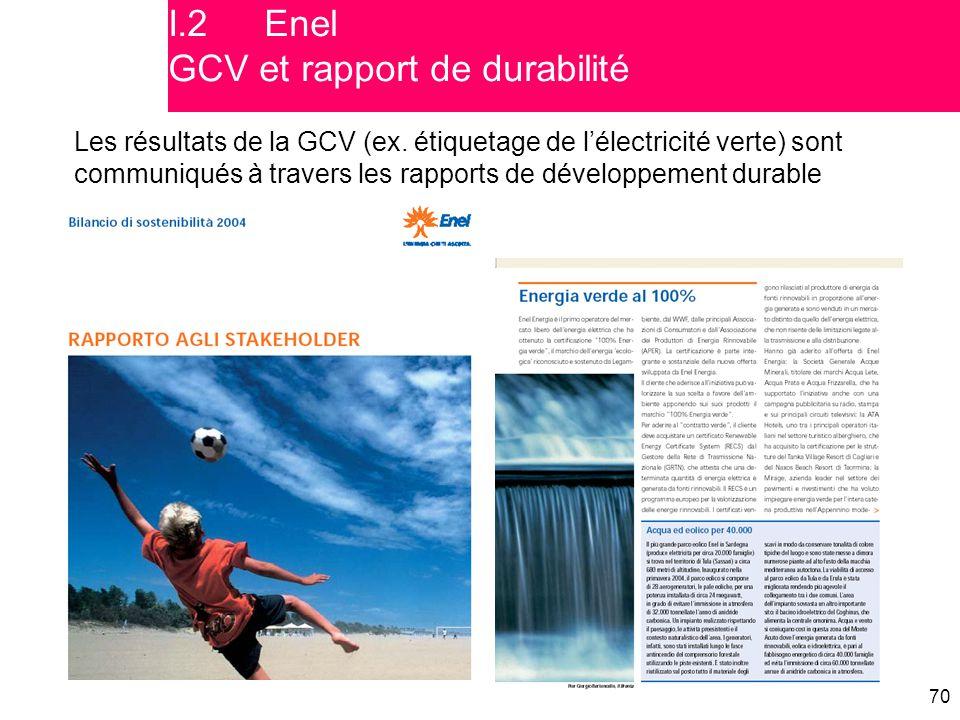 70 Les résultats de la GCV (ex. étiquetage de l'électricité verte) sont communiqués à travers les rapports de développement durable I.2Enel GCV et rap