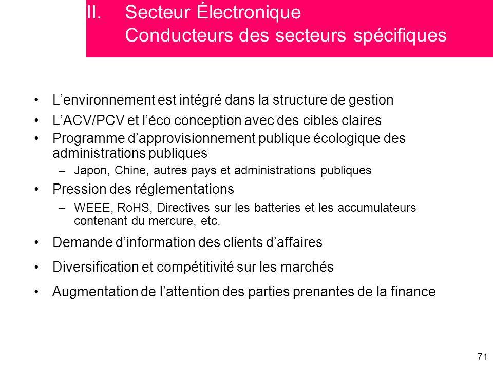71 L'environnement est intégré dans la structure de gestion L'ACV/PCV et l'éco conception avec des cibles claires Programme d'approvisionnement publiq