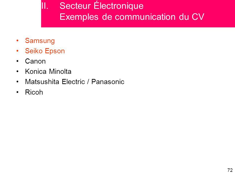 72 Samsung Seiko Epson Canon Konica Minolta Matsushita Electric / Panasonic Ricoh II.Secteur Électronique Exemples de communication du CV