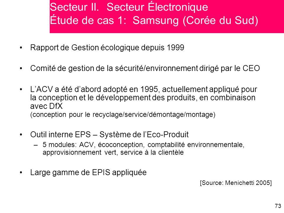 73 Rapport de Gestion écologique depuis 1999 Comité de gestion de la sécurité/environnement dirigé par le CEO L'ACV a été d'abord adopté en 1995, actu