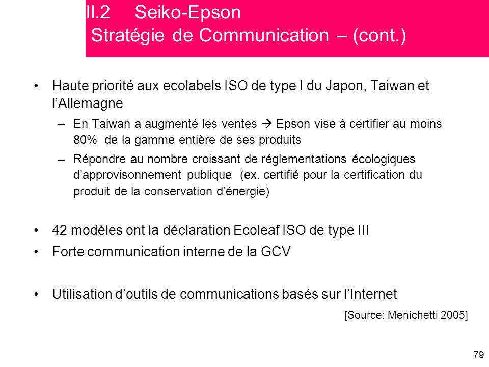 79 Haute priorité aux ecolabels ISO de type I du Japon, Taiwan et l'Allemagne –En Taiwan a augmenté les ventes  Epson vise à certifier au moins 80% d