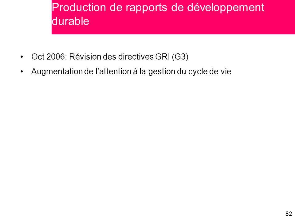 82 Oct 2006: Révision des directives GRI (G3) Augmentation de l'attention à la gestion du cycle de vie Production de rapports de développement durable