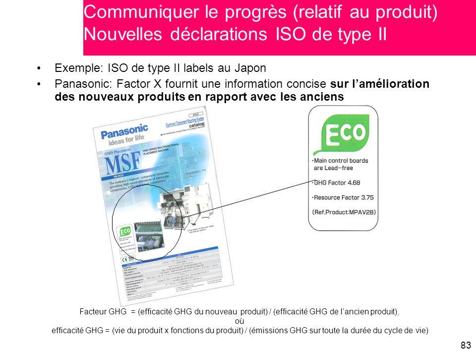 83 Exemple: ISO de type II labels au Japon Panasonic: Factor X fournit une information concise sur l'amélioration des nouveaux produits en rapport ave
