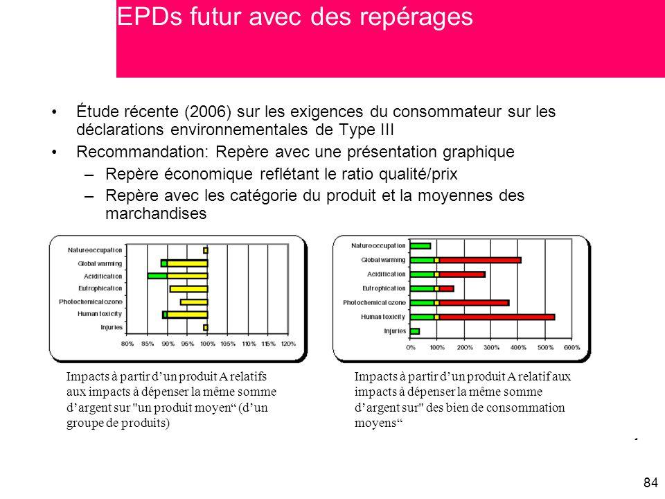 84 Étude récente (2006) sur les exigences du consommateur sur les déclarations environnementales de Type III Recommandation: Repère avec une présentat