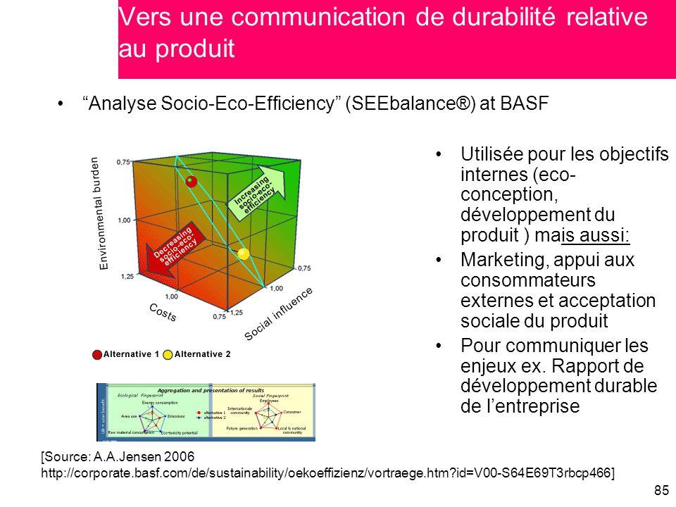 "85 ""Analyse Socio-Eco-Efficiency"" (SEEbalance®) at BASF [Source: A.A.Jensen 2006 http://corporate.basf.com/de/sustainability/oekoeffizienz/vortraege.h"