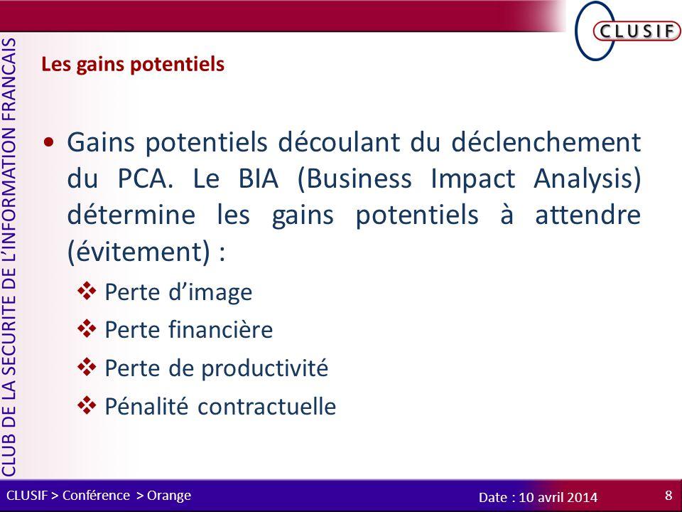 Les gains potentiels Gains potentiels découlant du déclenchement du PCA.