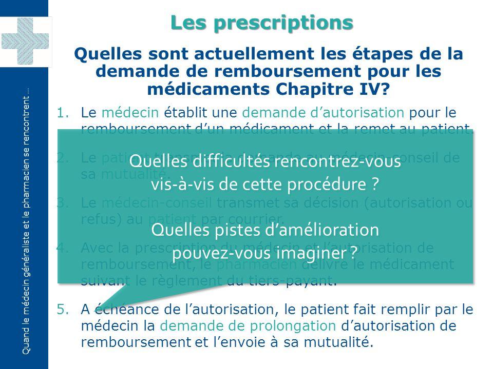 Quand le médecin généraliste et le pharmacien se rencontrent … Chapitre IV via MyCareNet : que pourra faire le médecin .