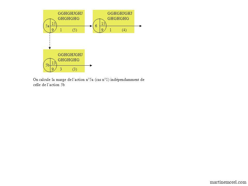 GGHGHJGHJ GHGHGHG 6 5b 91 93 GGHGHJGHJ GHGHGHG 15 13 On calcule la marge de l'action n°5a (cas n°1) indépendamment de celle de l'action 5b (3) (4) GGHGHJGHJ GHGHGHG 5a 91 15 (5) martinemorel.com