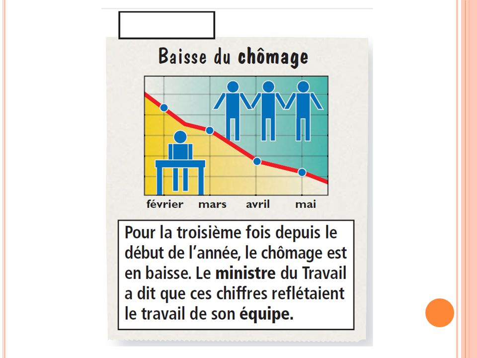 L'A GENDA Le vocabulaire 1: La société Le vocabulaire 2: Le gouvernement français Le vocabulaire 3: D'autres mots utiles