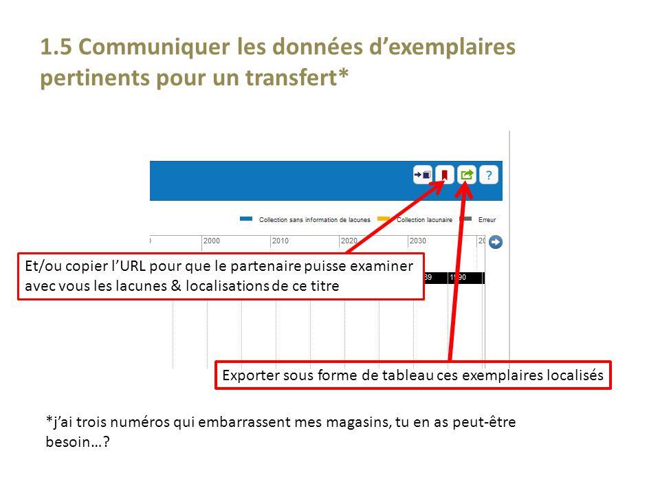 1.5 Communiquer les données d'exemplaires pertinents pour un transfert* Exporter sous forme de tableau ces exemplaires localisés Et/ou copier l'URL po