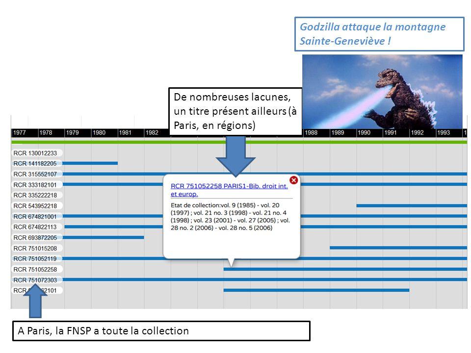 A Paris, la FNSP a toute la collection De nombreuses lacunes, un titre présent ailleurs (à Paris, en régions) Godzilla attaque la montagne Sainte-Gene