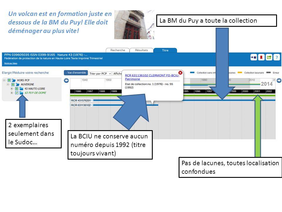 Pas de lacunes, toutes localisation confondues La BM du Puy a toute la collection La BCIU ne conserve aucun numéro depuis 1992 (titre toujours vivant)