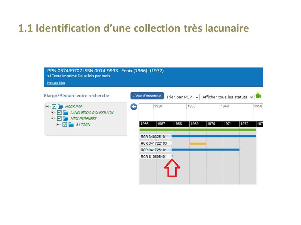 1.1 Identification d'une collection très lacunaire