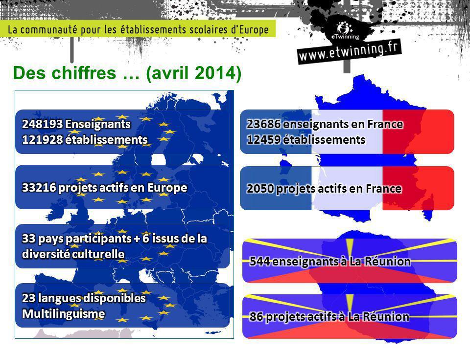 Des chiffres … (avril 2014)