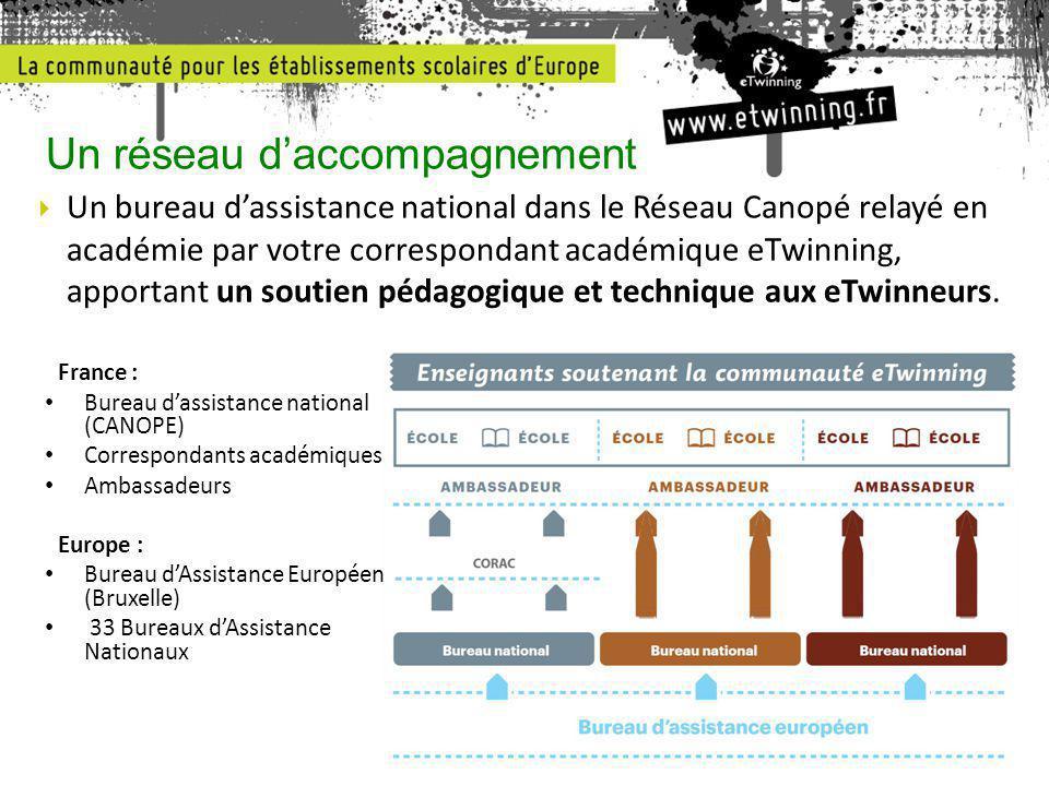  Un bureau d'assistance national dans le Réseau Canopé relayé en académie par votre correspondant académique eTwinning, apportant un soutien pédagogi