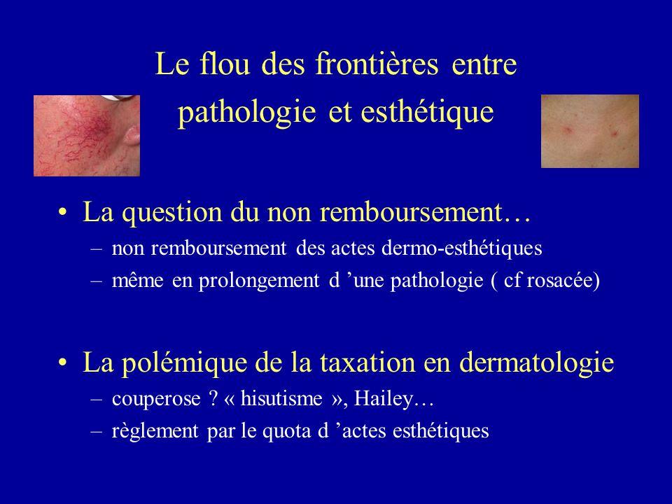 Le flou des frontières entre pathologie et esthétique La question du non remboursement… –non remboursement des actes dermo-esthétiques –même en prolon