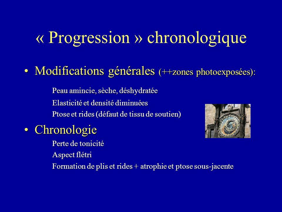 « Progression » chronologique Modifications générales (++zones photoexposées):Modifications générales (++zones photoexposées): Peau amincie, sèche, dé