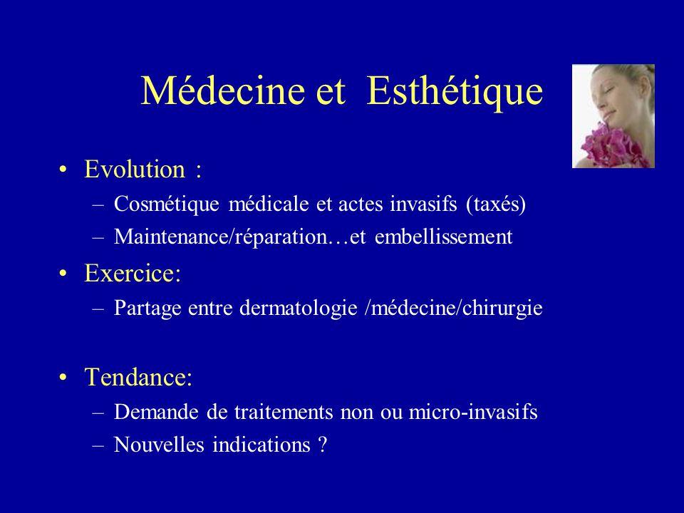 Médecine et Esthétique Evolution : –Cosmétique médicale et actes invasifs (taxés) –Maintenance/réparation…et embellissement Exercice: –Partage entre d