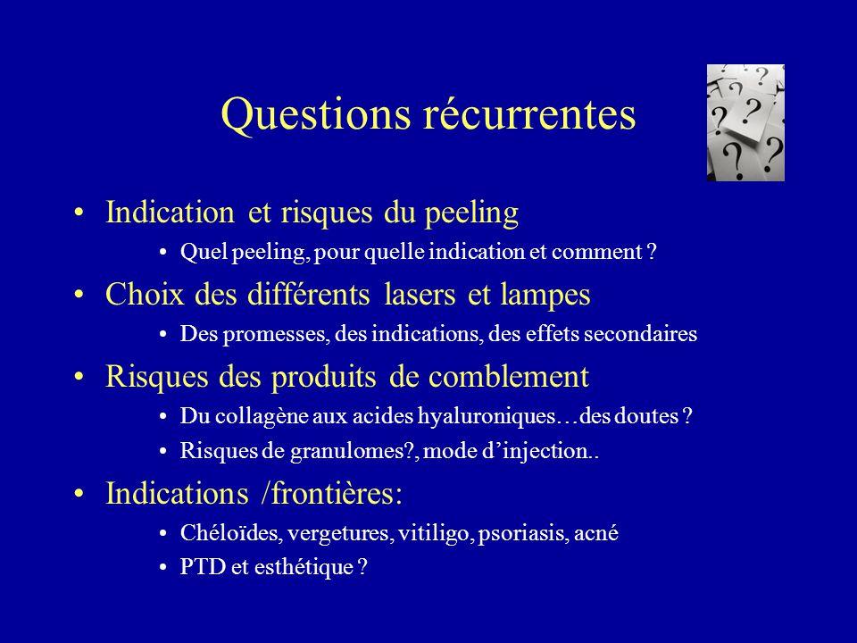 Questions récurrentes Indication et risques du peeling Quel peeling, pour quelle indication et comment ? Choix des différents lasers et lampes Des pro