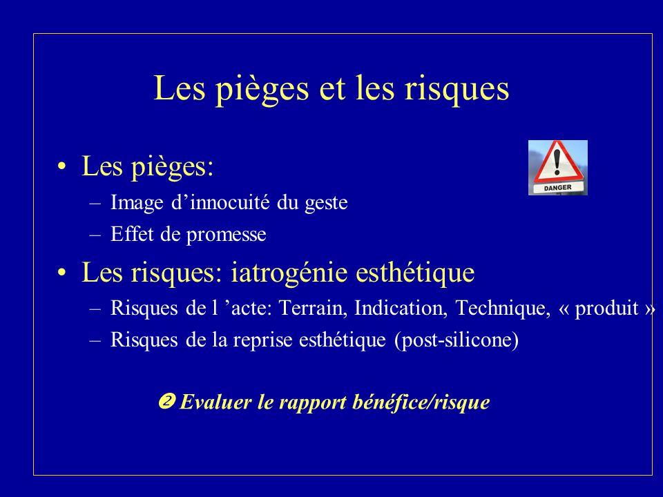 Les pièges et les risques Les pièges: –Image d'innocuité du geste –Effet de promesse Les risques: iatrogénie esthétique –Risques de l 'acte: Terrain,