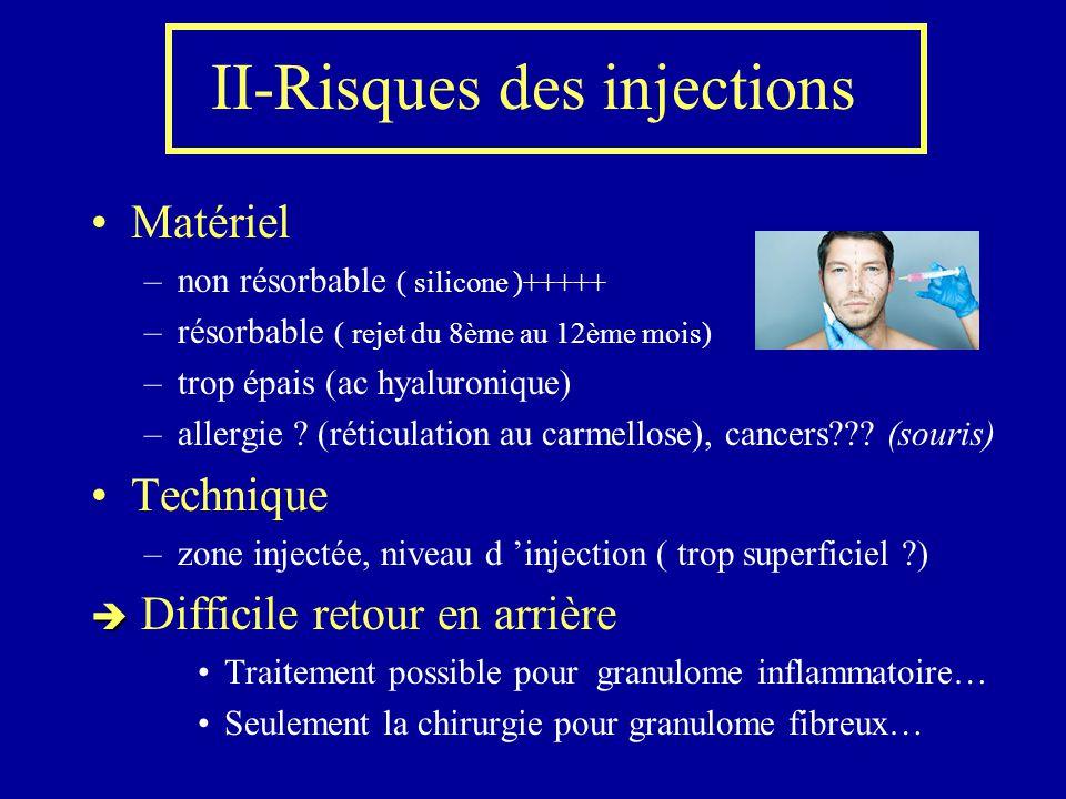 II-Risques des injections Matériel –non résorbable ( silicone )+++++ –résorbable ( rejet du 8ème au 12ème mois) –trop épais (ac hyaluronique) –allergi