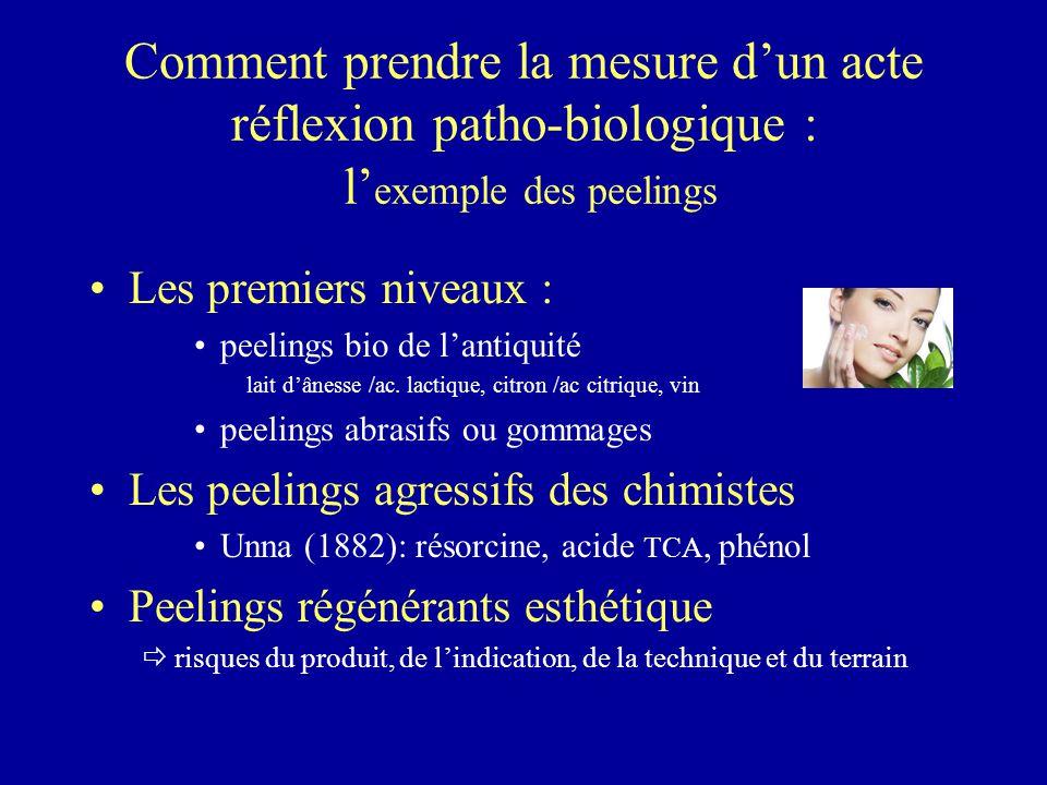 Comment prendre la mesure d'un acte réflexion patho-biologique : l' exemple des peelings Les premiers niveaux : peelings bio de l'antiquité lait d'âne