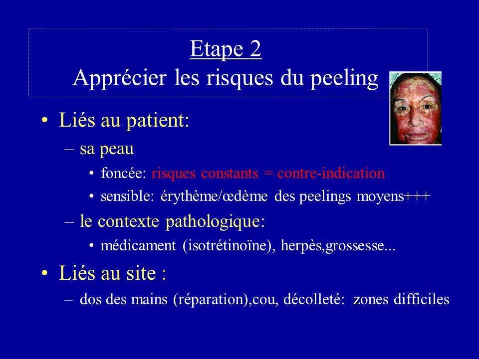 Etape 2 Apprécier les risques du peeling Liés au patient: –sa peau foncée: risques constants = contre-indication sensible: érythème/œdème des peelings