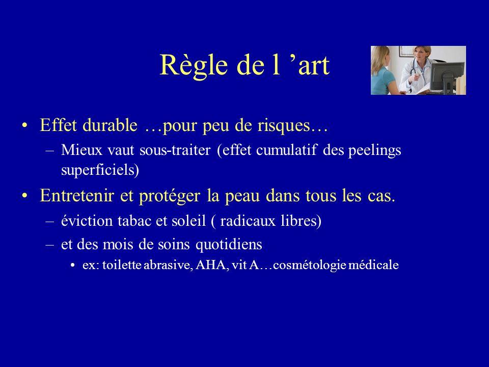 Règle de l 'art Effet durable …pour peu de risques… –Mieux vaut sous-traiter (effet cumulatif des peelings superficiels) Entretenir et protéger la pea