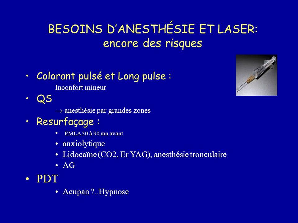 BESOINS D'ANESTHÉSIE ET LASER: encore des risques Colorant pulsé et Long pulse : Inconfort mineur QS  anesthésie par grandes zones Resurfaçage : EMLA