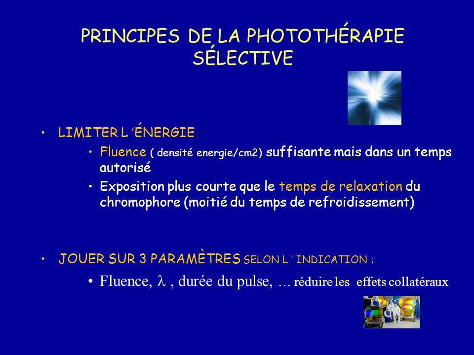 PRINCIPES DE LA PHOTOTHÉRAPIE SÉLECTIVE LIMITER L 'ÉNERGIE : Fluence ( densité energie/cm2) suffisante mais dans un temps autorisé Exposition plus cou