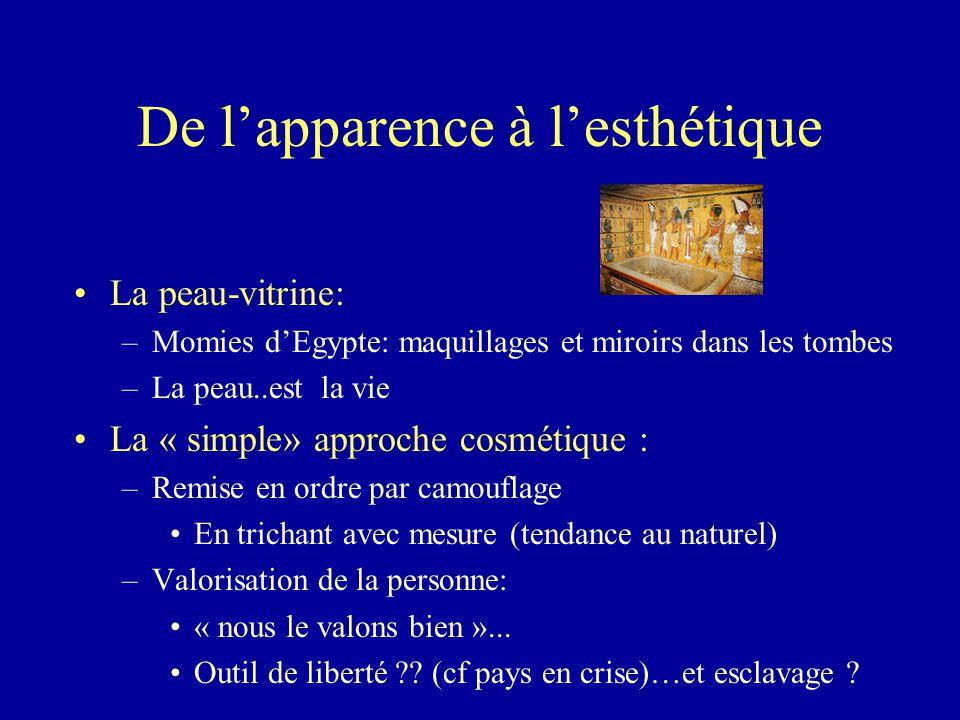 De l'apparence à l'esthétique La peau-vitrine: –Momies d'Egypte: maquillages et miroirs dans les tombes –La peau..est la vie La « simple» approche cos