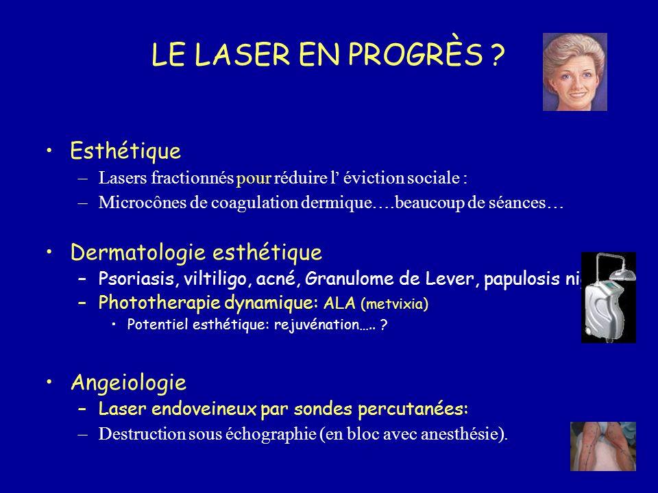 LE LASER EN PROGRÈS ? Esthétique –Lasers fractionnés pour réduire l ' éviction sociale : –Microcônes de coagulation dermique….beaucoup de séances… Der