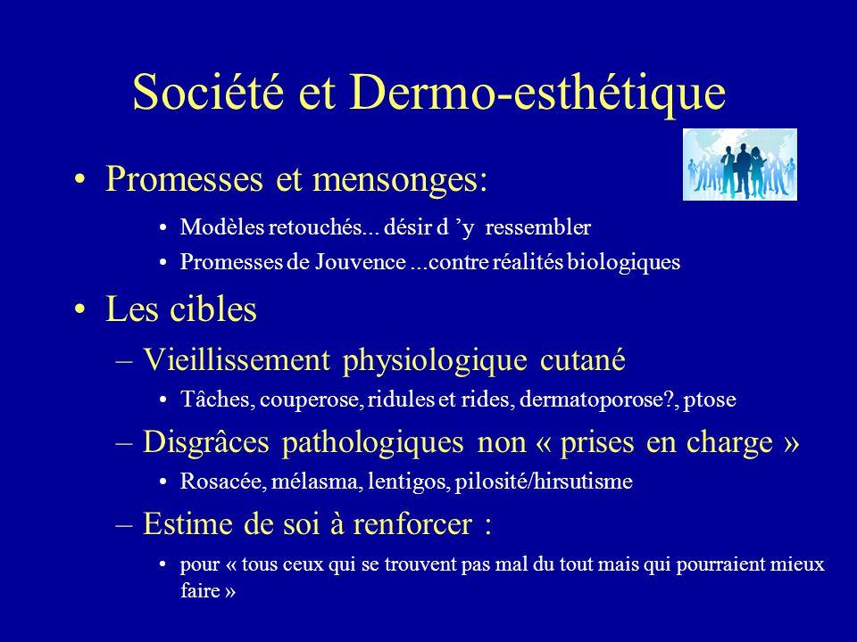 Société et Dermo-esthétique Promesses et mensonges: Modèles retouchés... désir d 'y ressembler Promesses de Jouvence...contre réalités biologiques Les