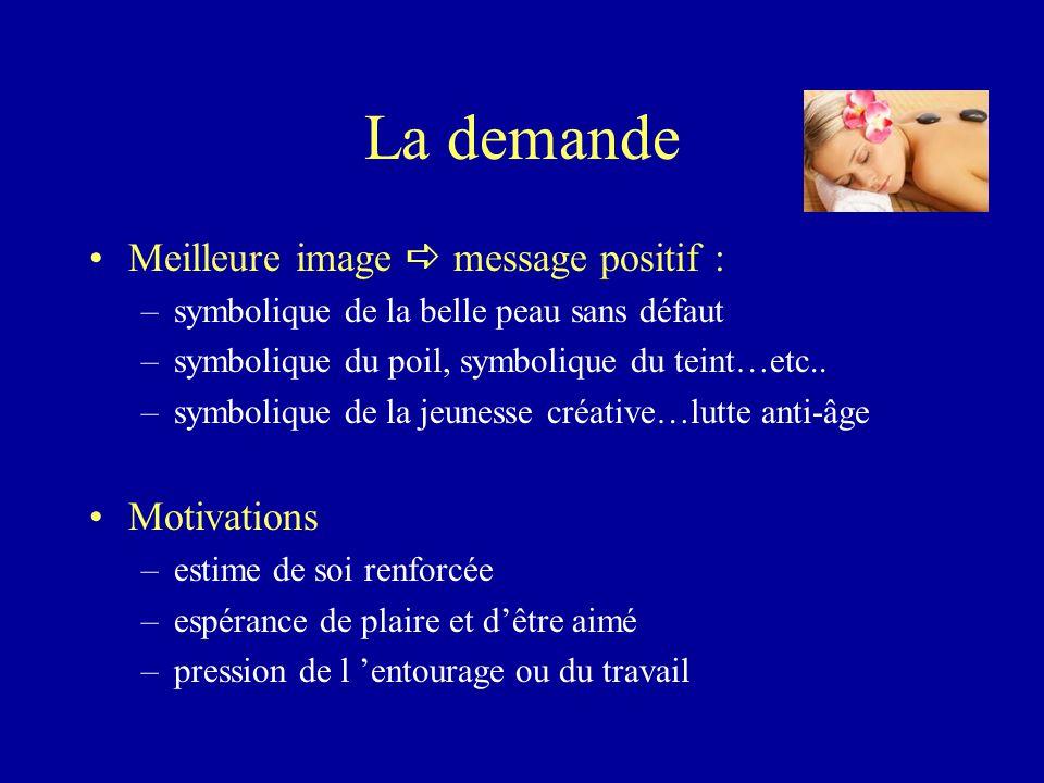 La demande Meilleure image  message positif : –symbolique de la belle peau sans défaut –symbolique du poil, symbolique du teint…etc.. –symbolique de