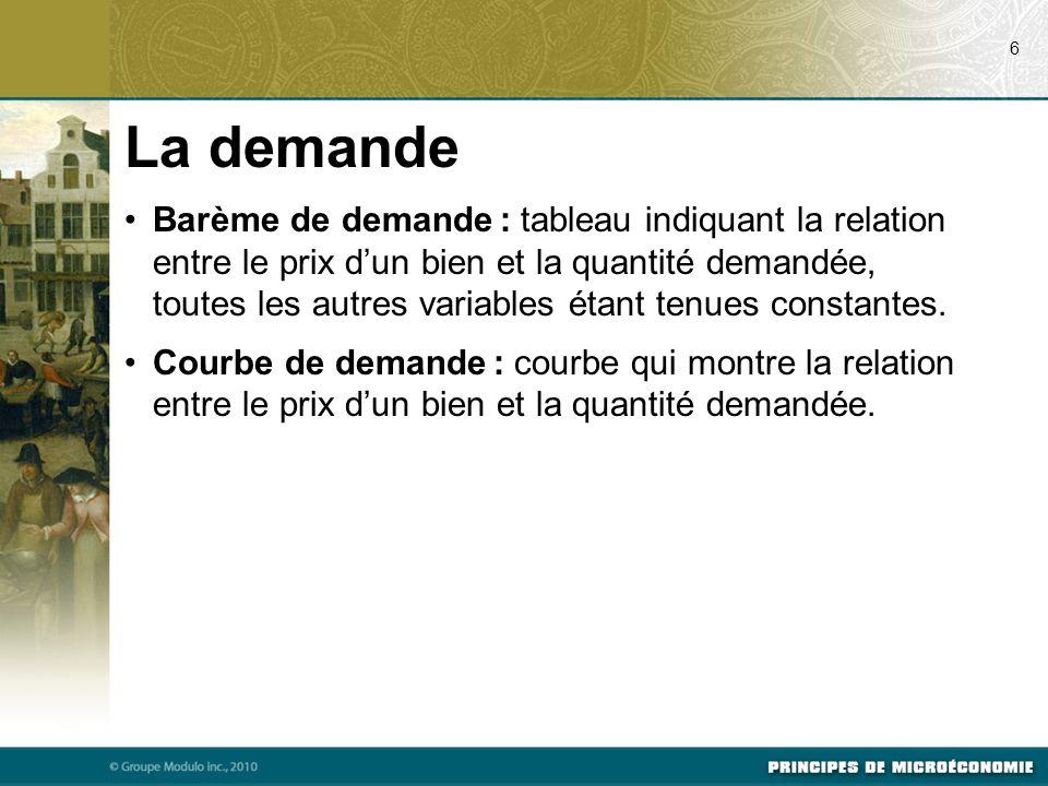 27 Figure 4.9 : Des marchés en déséquilibre