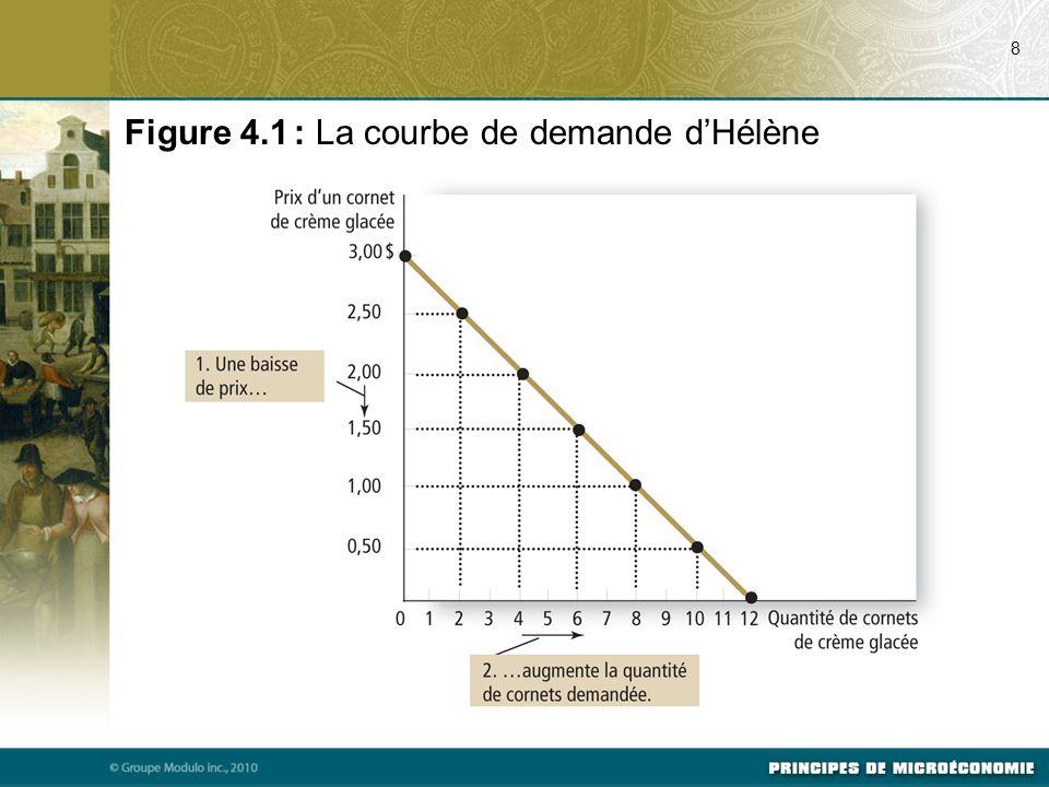 Les trois étapes d'une analyse des variations de l'équilibre Cette analyse se nomme statique comparée et se fait en trois étapes.