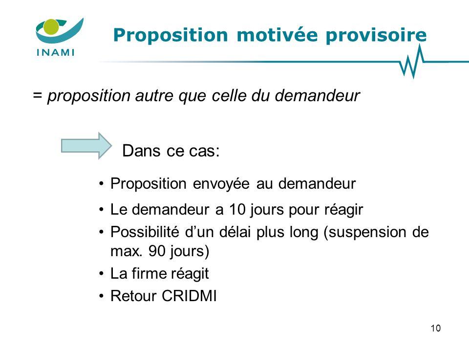 Proposition motivée provisoire = proposition autre que celle du demandeur Dans ce cas: Proposition envoyée au demandeur Le demandeur a 10 jours pour r