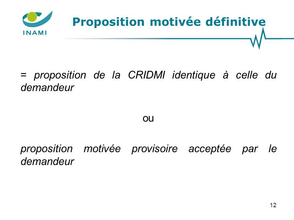 Proposition motivée définitive La CRIDMI fait une proposition motivée définitive (endéans un délai de 75 jours) Envoi au Comité de l'assurance qui a 45 jours pour prendre une décision motivée.