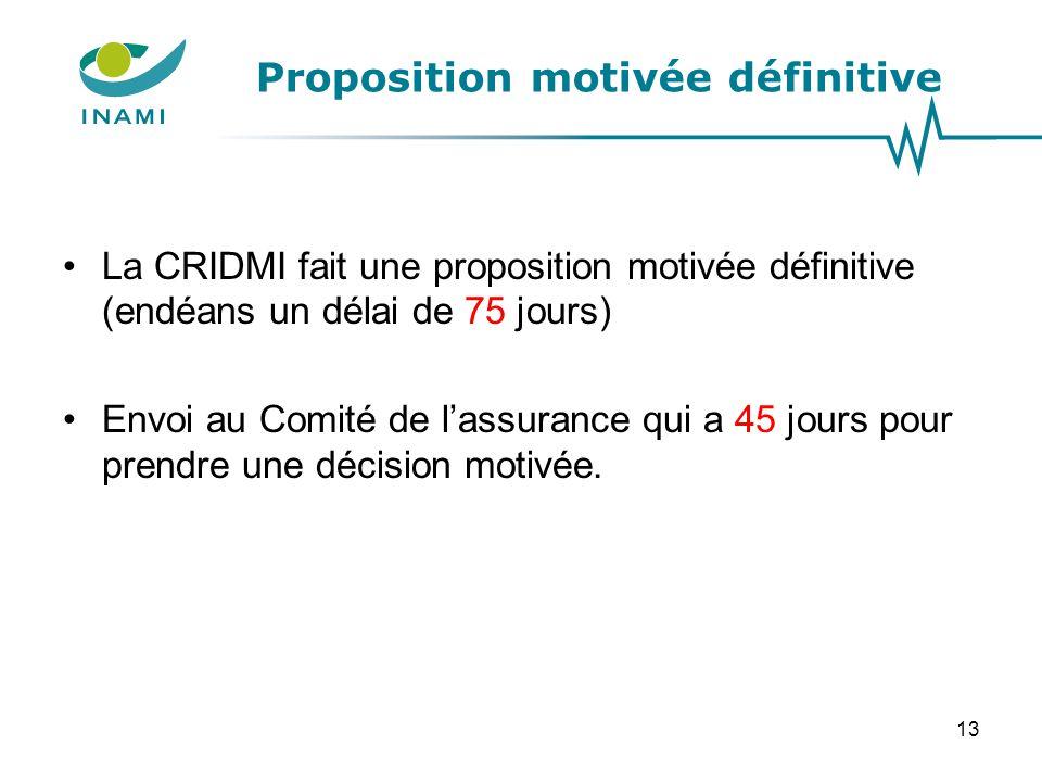 Proposition motivée définitive La CRIDMI fait une proposition motivée définitive (endéans un délai de 75 jours) Envoi au Comité de l'assurance qui a 4