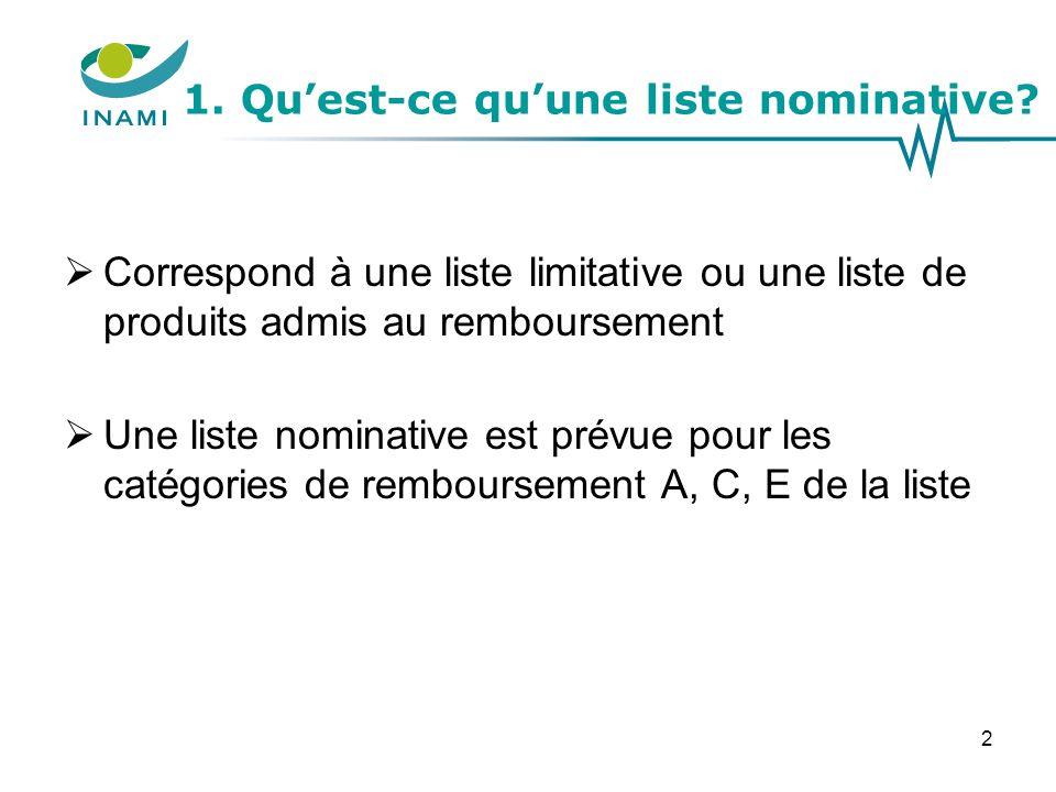 1. Qu'est-ce qu'une liste nominative?  Correspond à une liste limitative ou une liste de produits admis au remboursement  Une liste nominative est p