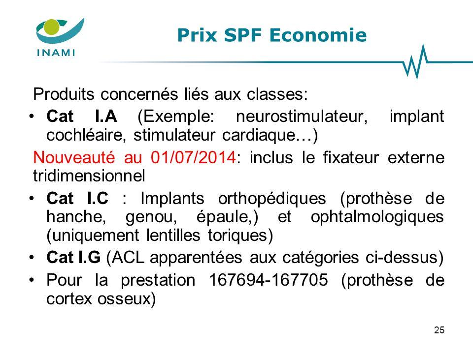 Prix SPF Economie Produits concernés liés aux classes: Cat I.A (Exemple: neurostimulateur, implant cochléaire, stimulateur cardiaque…) Nouveauté au 01