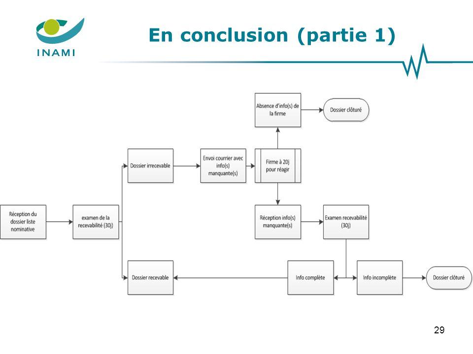 En conclusion (partie 1) 29