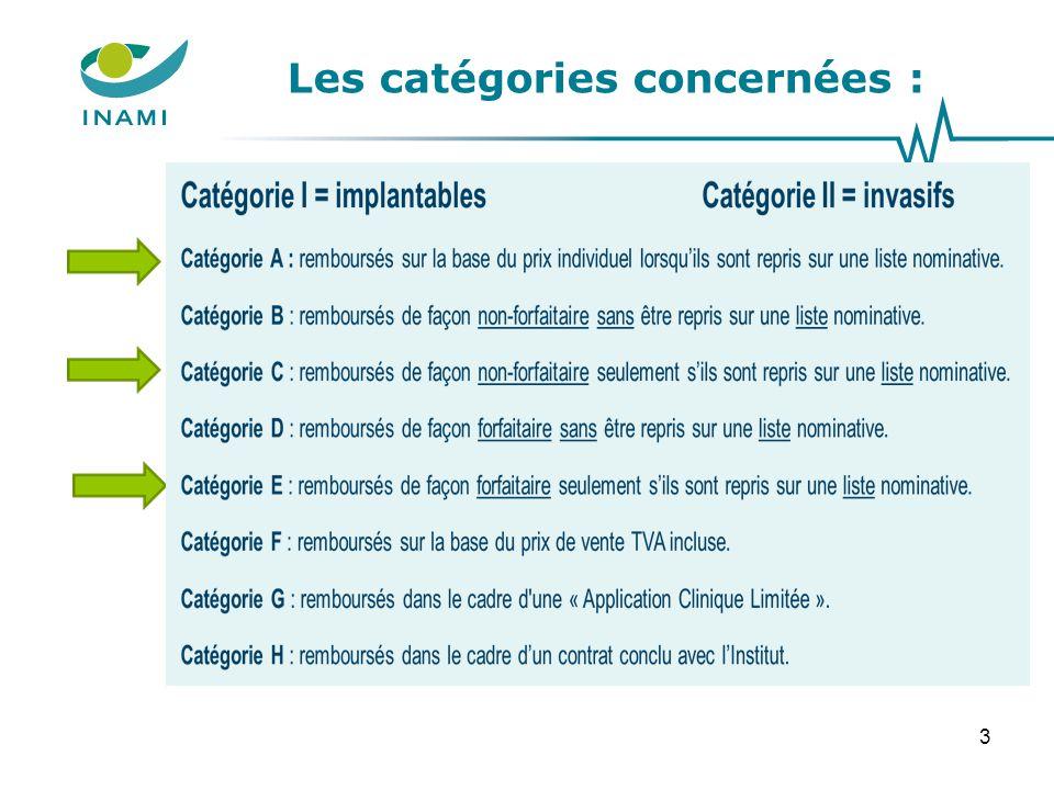 Les catégories concernées : 3