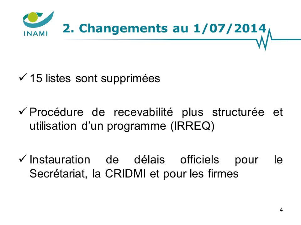 2. Changements au 1/07/2014 15 listes sont supprimées Procédure de recevabilité plus structurée et utilisation d'un programme (IRREQ) Instauration de