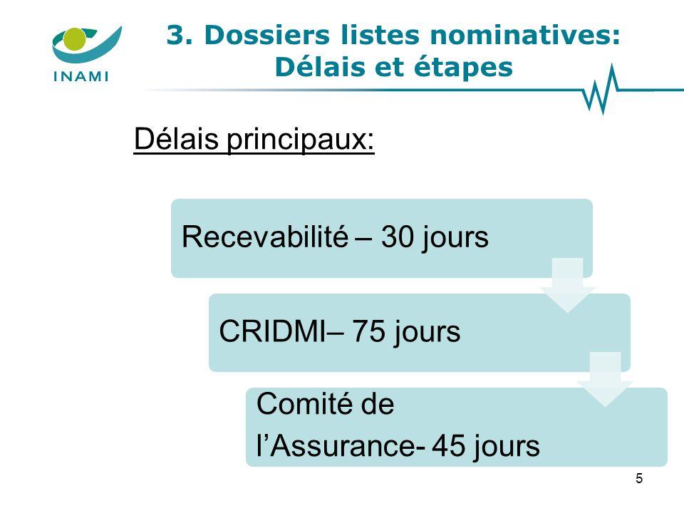 3. Dossiers listes nominatives: Délais et étapes 5 Recevabilité – 30 joursCRIDMI– 75 jours Comité de l'Assurance- 45 jours Délais principaux: