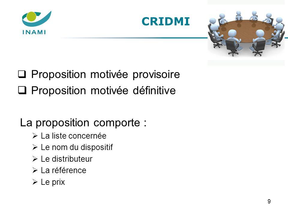 CRIDMI  Proposition motivée provisoire  Proposition motivée définitive La proposition comporte :  La liste concernée  Le nom du dispositif  Le di