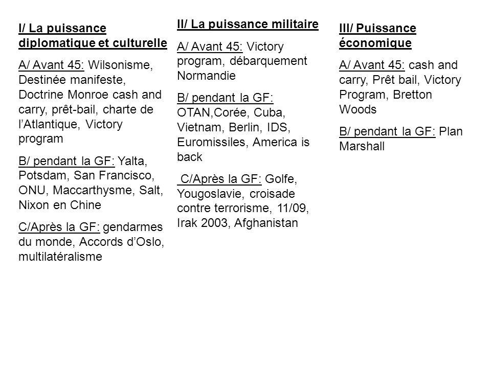 II/ La puissance militaire A/ Avant 45: Victory program, débarquement Normandie B/ pendant la GF: OTAN,Corée, Cuba, Vietnam, Berlin, IDS, Euromissiles
