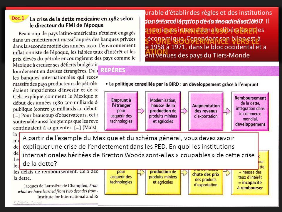 B) L'évolution des institutions internationales jugées inadaptées a.