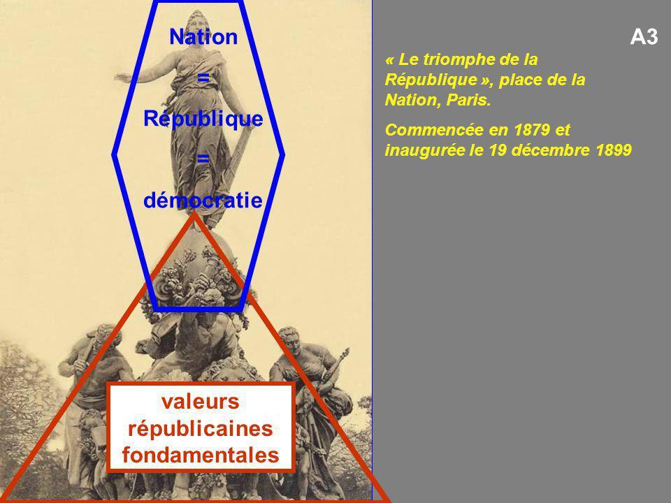 « Le triomphe de la République », place de la Nation, Paris. Commencée en 1879 et inaugurée le 19 décembre 1899 Nation = République = démocratie valeu