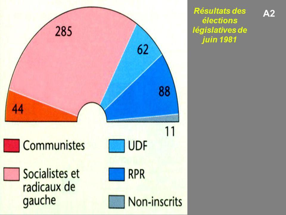 A2 Résultats des élections législatives de juin 1981